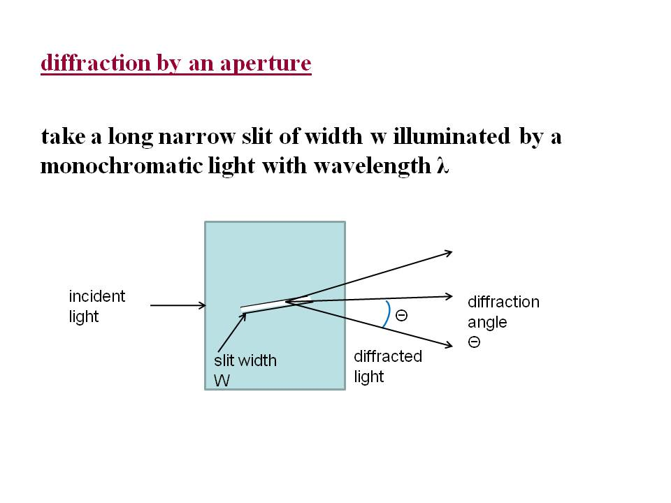 diffraction 1 physics 2054 lab: interference and the diffraction grating in this experiment, you will explore some of the wave properties of light we will send light.