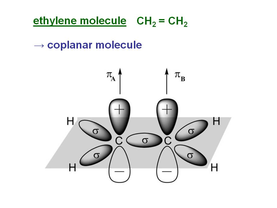 Ethene Molecular Orbitals Ethylene Molecular Orbital