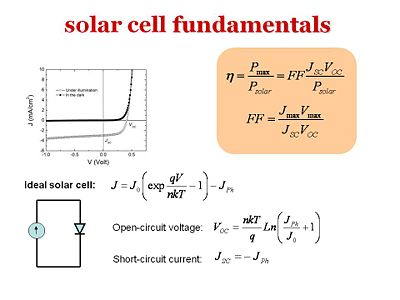 Physics Of Solar Cells Cleanenergywiki