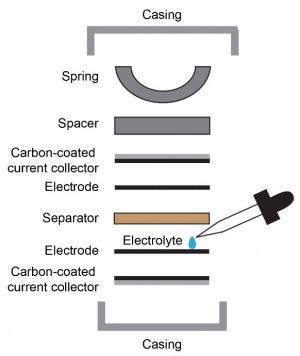 Supercapacitor - CleanEnergyWIKI