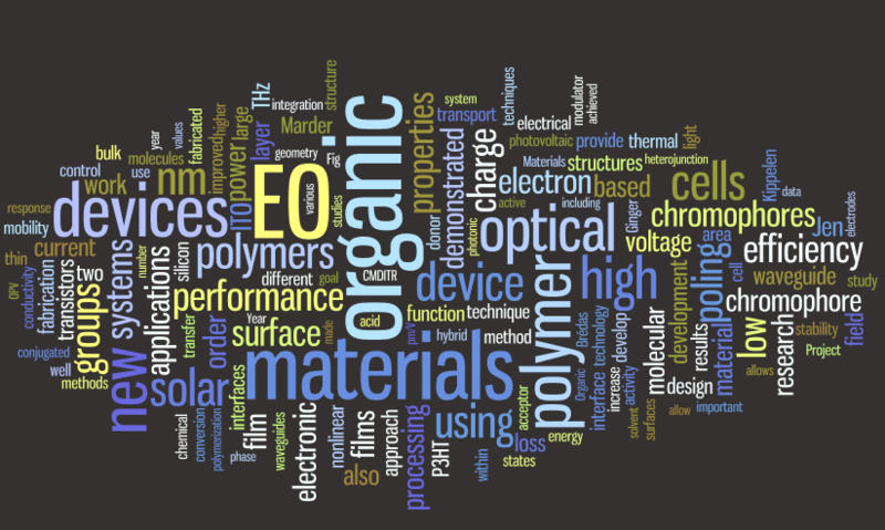 File:Wordle3.png
