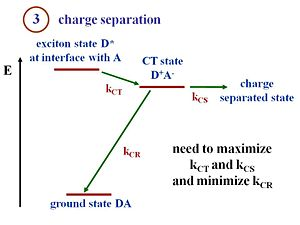 Annika raatz dissertation meaning, chlorapatite synthesis essay.