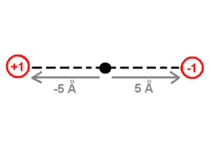 Dipole example.png